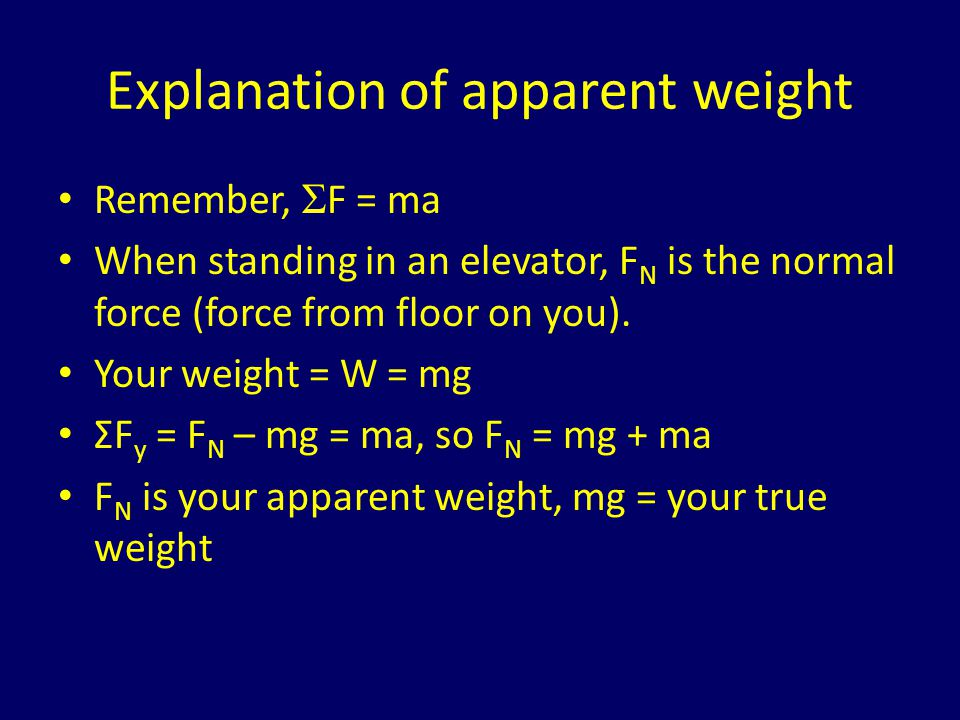 Explanation of apparent weight