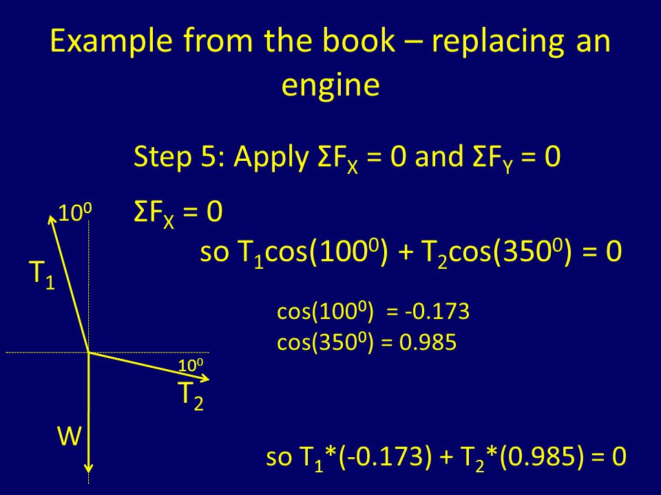 Example from the book – replacing an engine