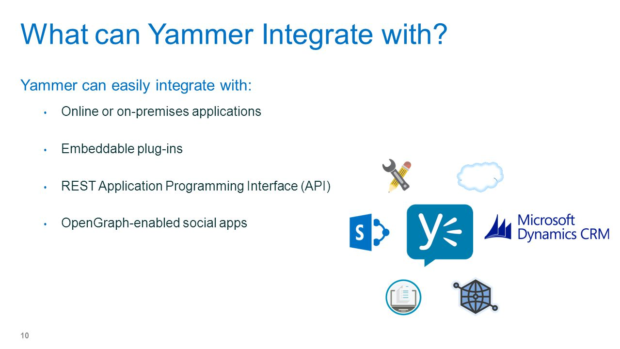 What can Yammer Integrate with