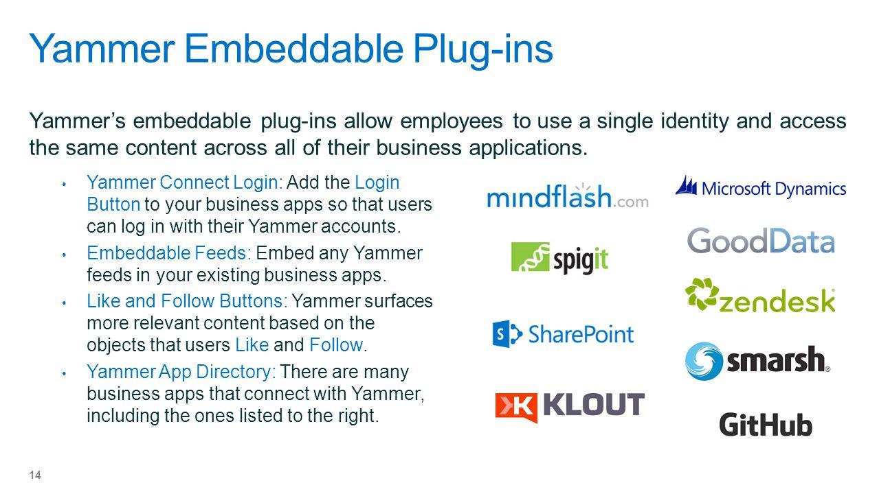 Yammer Embeddable Plug-ins