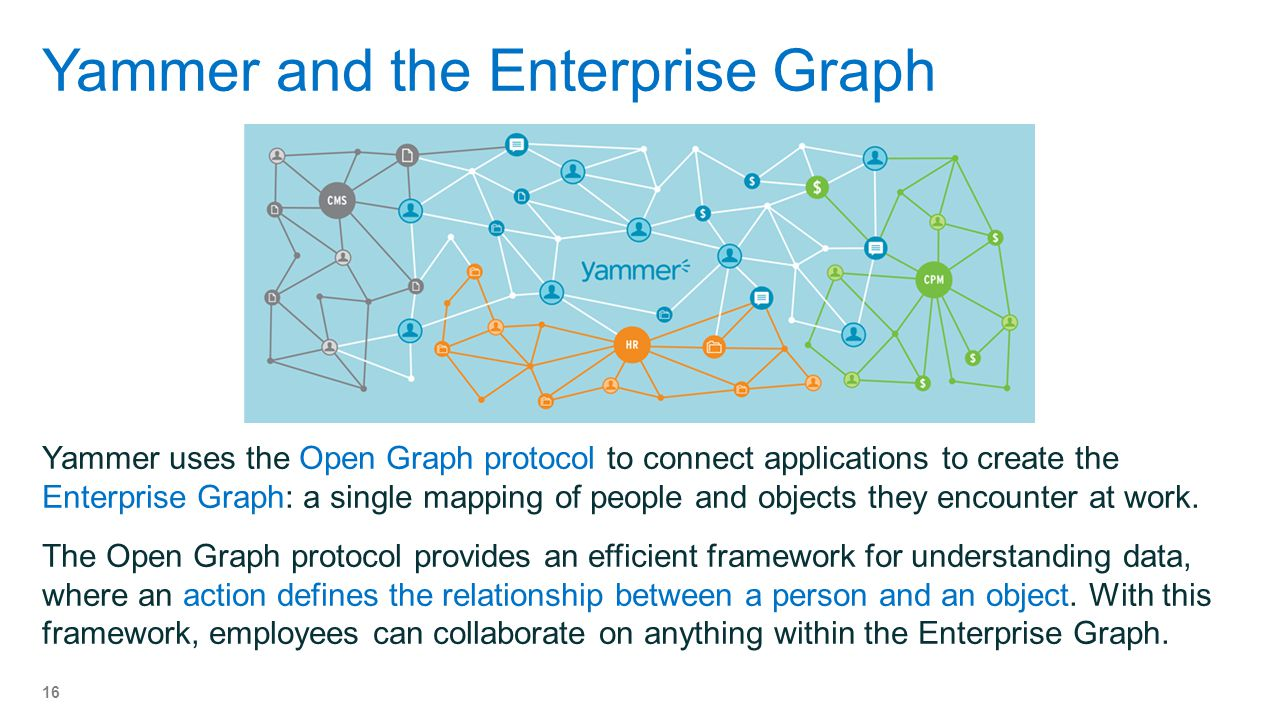 Yammer and the Enterprise Graph