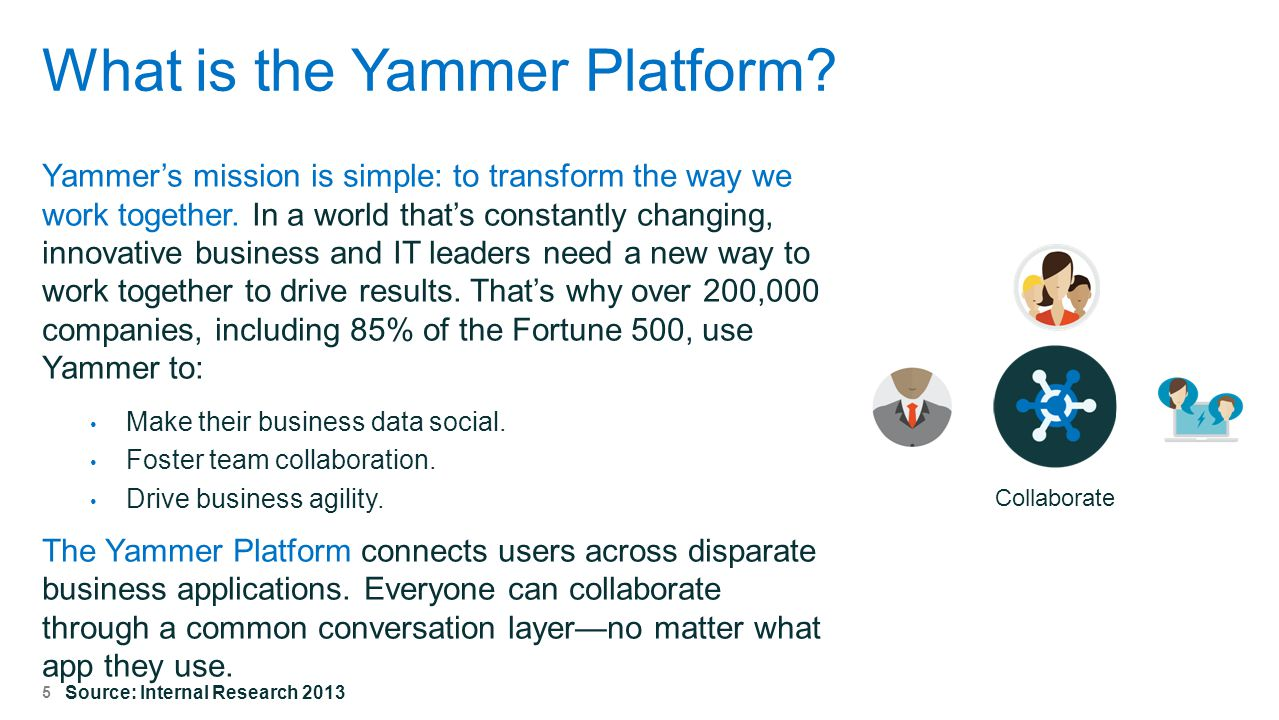 What is the Yammer Platform