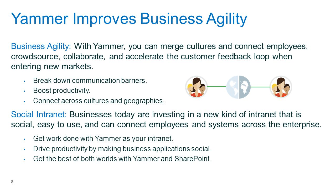 Yammer Improves Business Agility