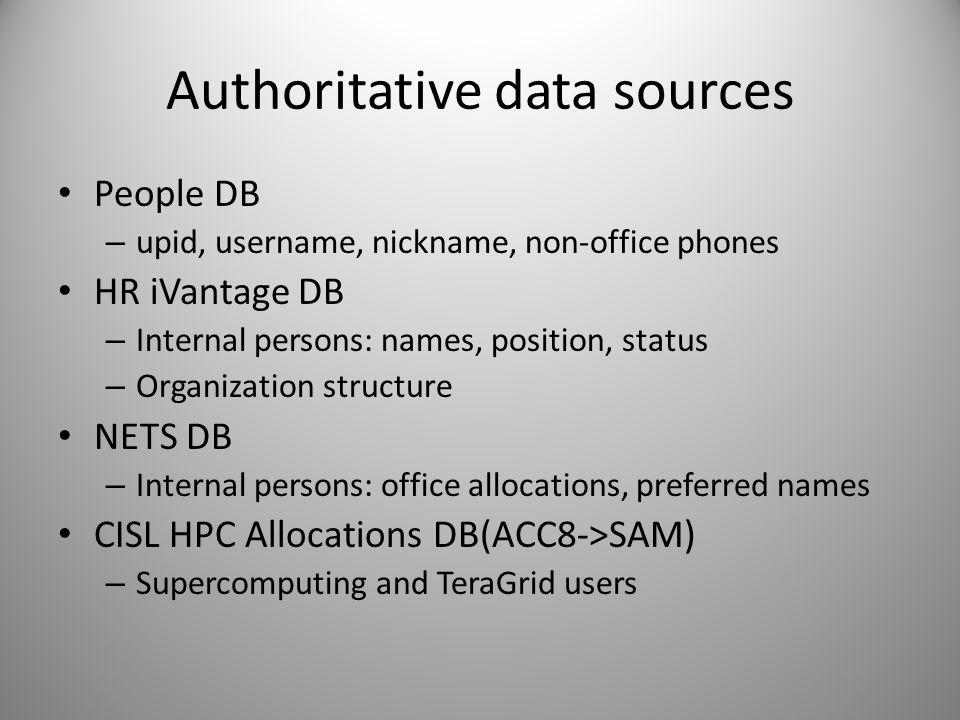 Authoritative data sources