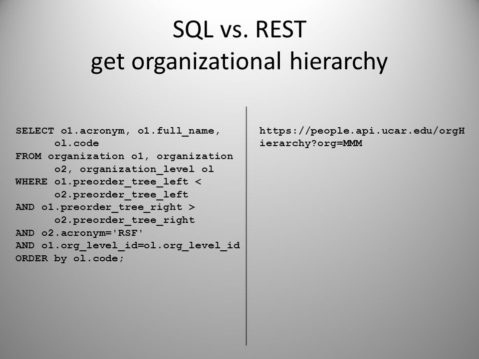 SQL vs. REST get organizational hierarchy