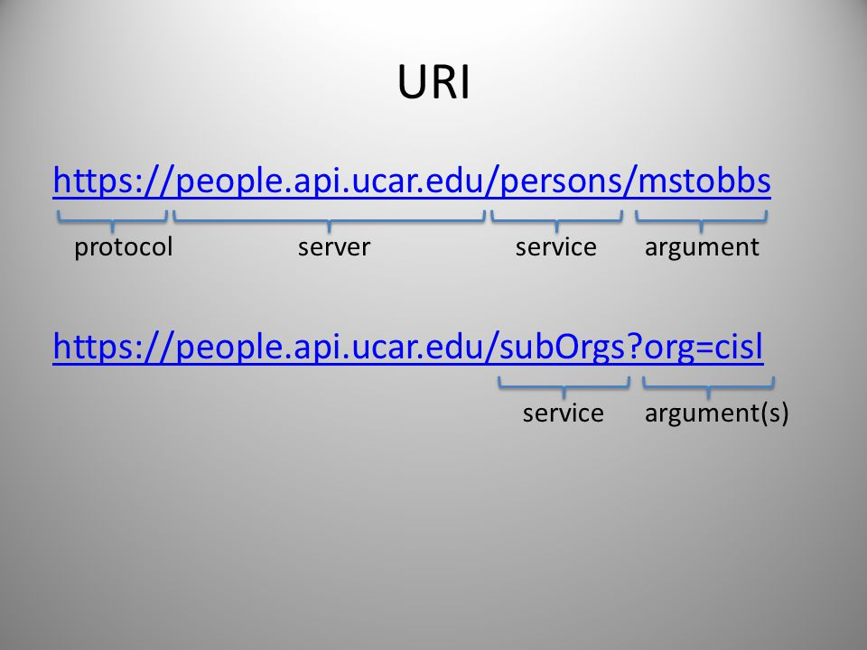 URI https://people.api.ucar.edu/persons/mstobbs https://people.api.ucar.edu/subOrgs org=cisl protocol.
