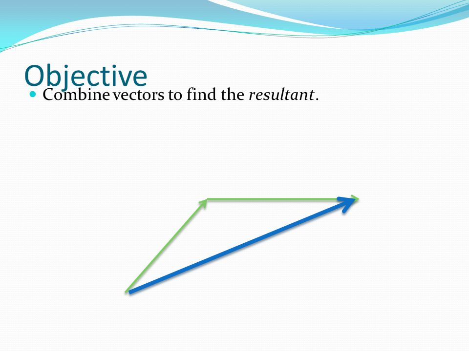 Objective Combine vectors to find the resultant.