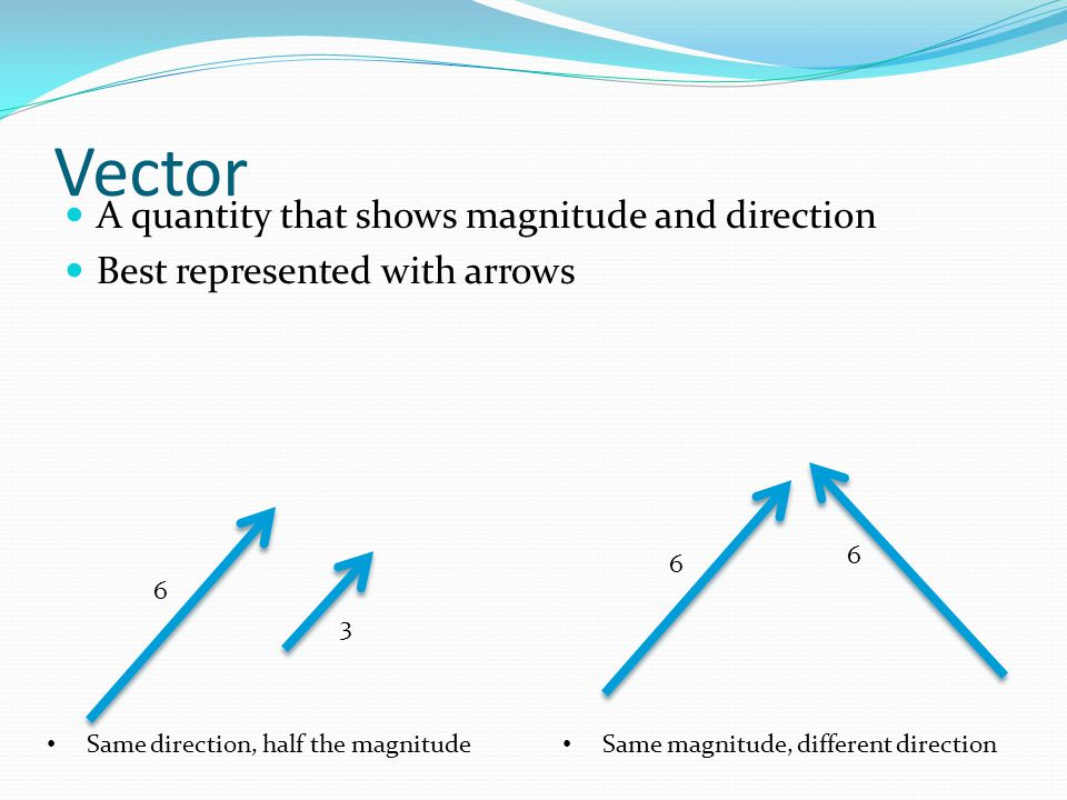 Vector A quantity that shows magnitude and direction