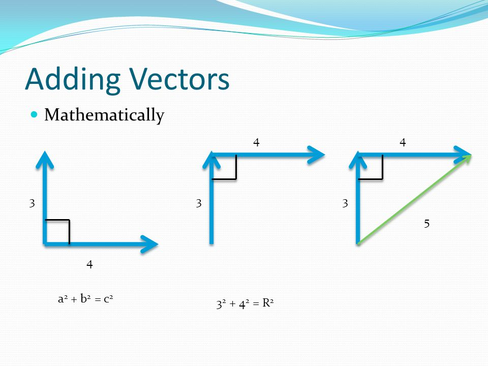 Adding Vectors Mathematically 4 4 3 3 3 5 4 a2 + b2 = c2 32 + 42 = R2