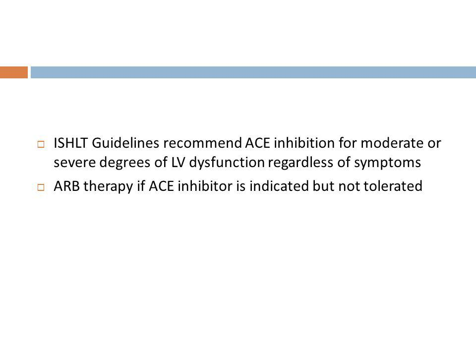 ISHLT Guidelines recommend ACE inhibition for moderate or severe degrees of LV dysfunction regardless of symptoms