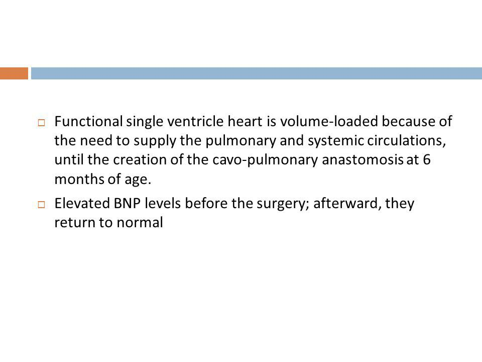 Functional single ventricle heart is volume-loaded because of the need to supply the pulmonary and systemic circulations, until the creation of the cavo-pulmonary anastomosis at 6 months of age.