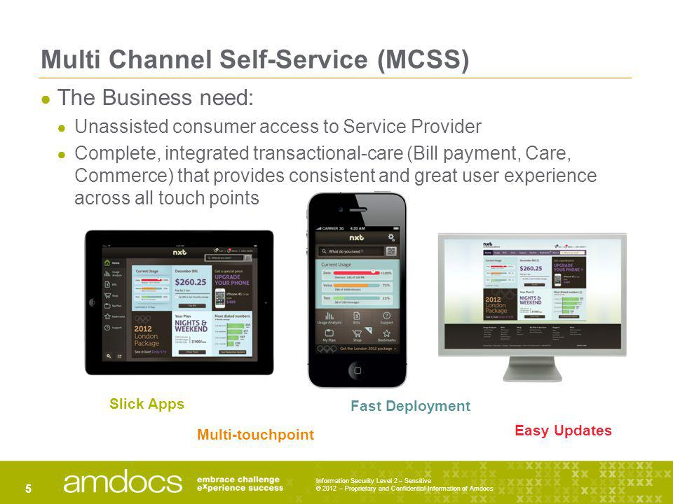 Multi Channel Self-Service (MCSS)