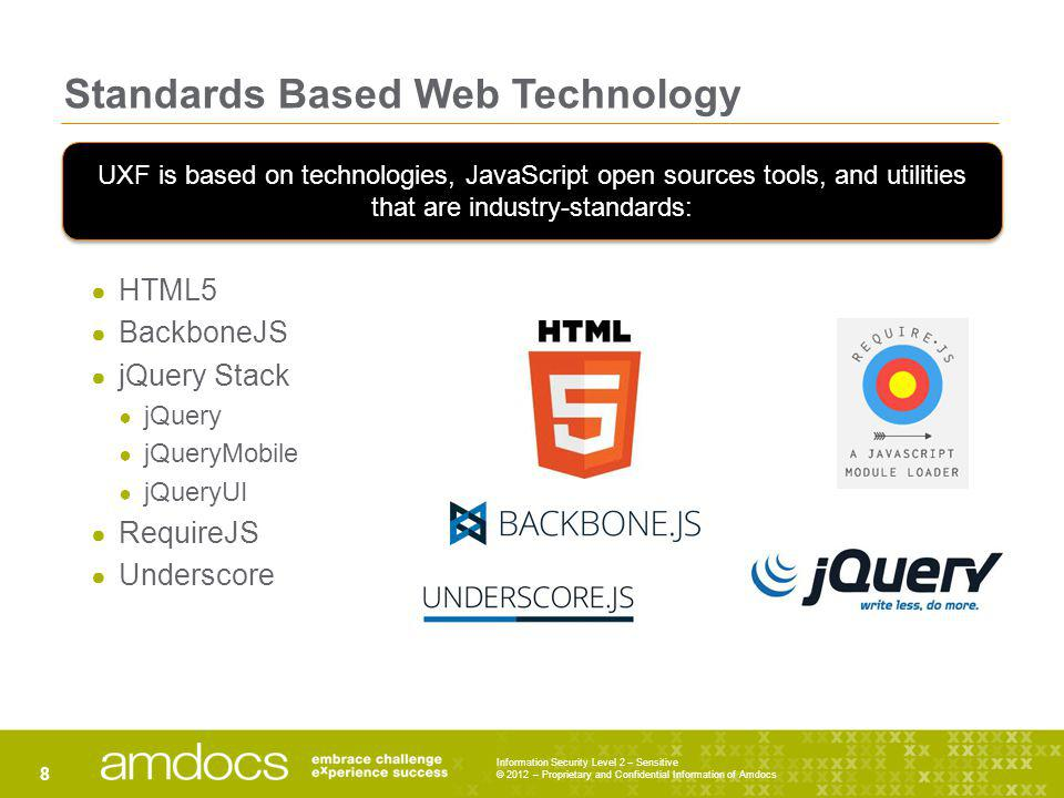 Standards Based Web Technology