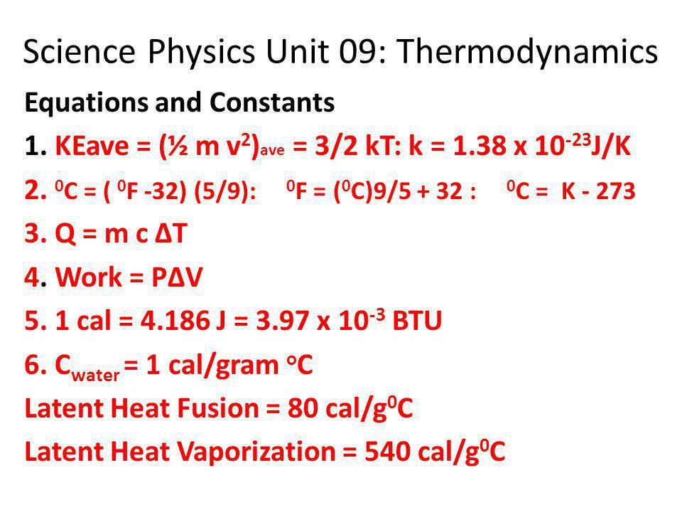Science Physics Unit 09: Thermodynamics