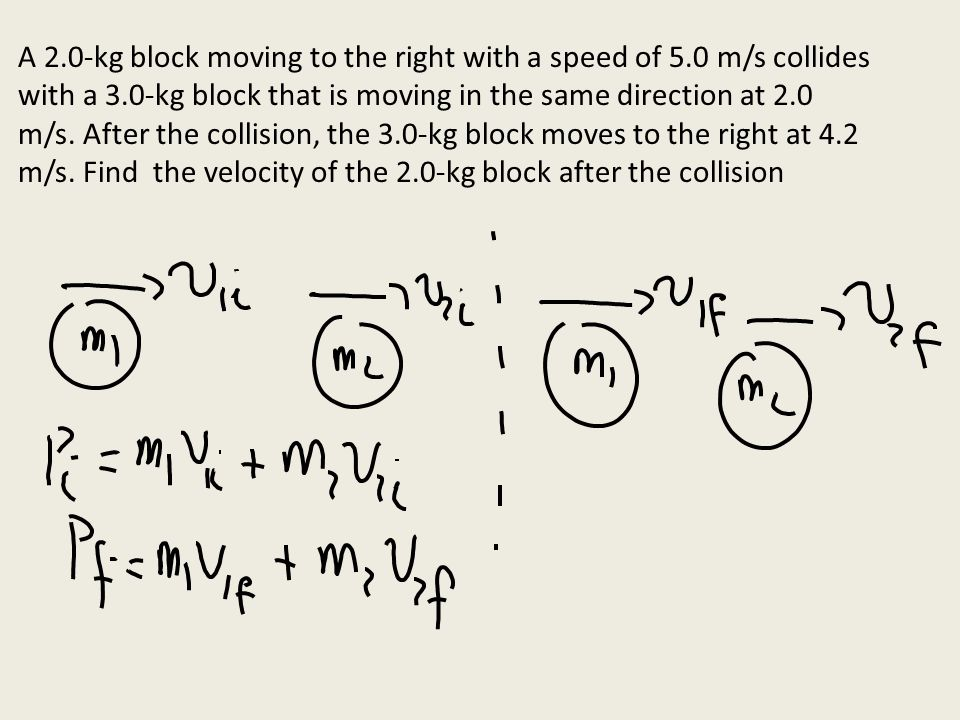 A 2. 0-kg block moving to the right with a speed of 5