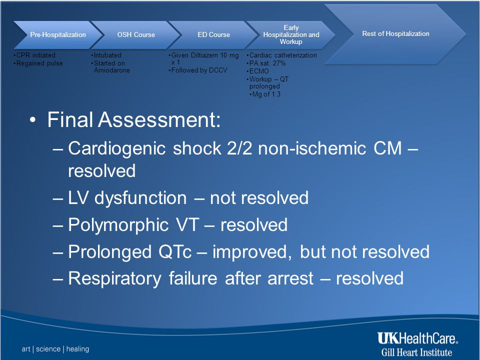 Final Assessment: Cardiogenic shock 2/2 non-ischemic CM – resolved