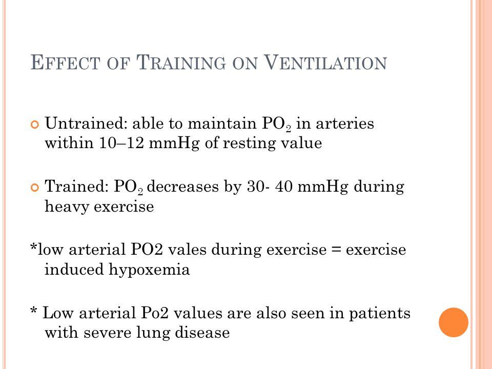 Effect of Training on Ventilation