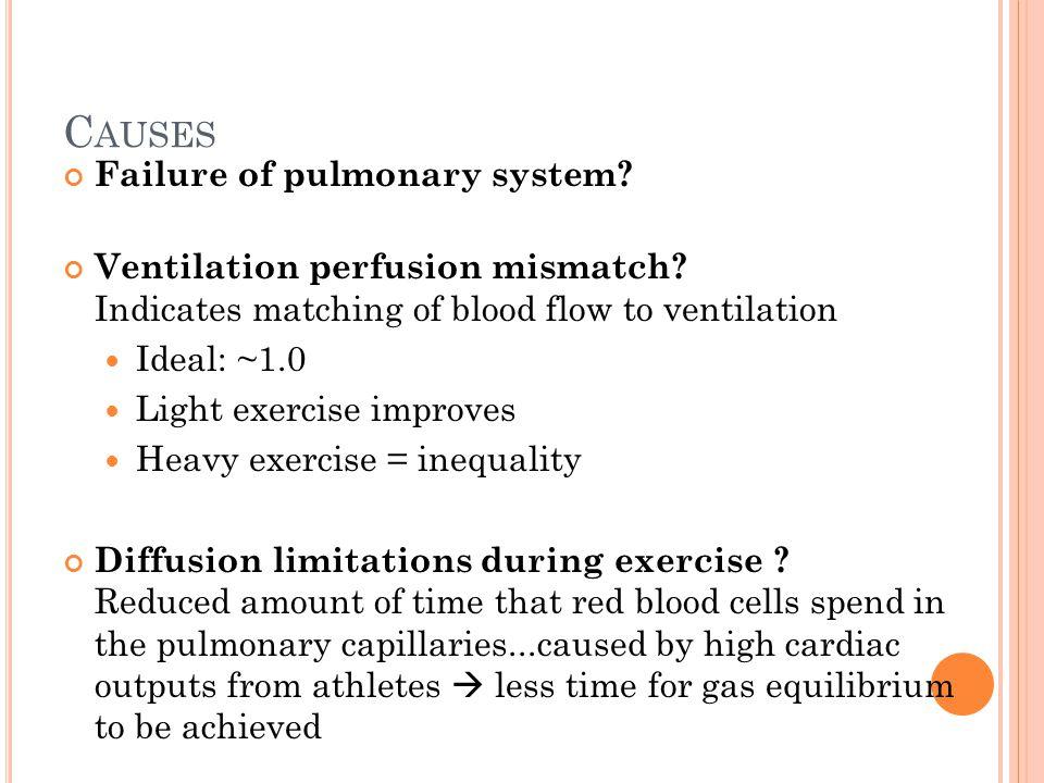 Causes Failure of pulmonary system