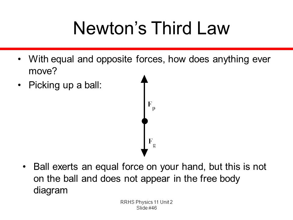 Newton's Third Law With equal and opposite forces, how does anything ever move Picking up a ball: