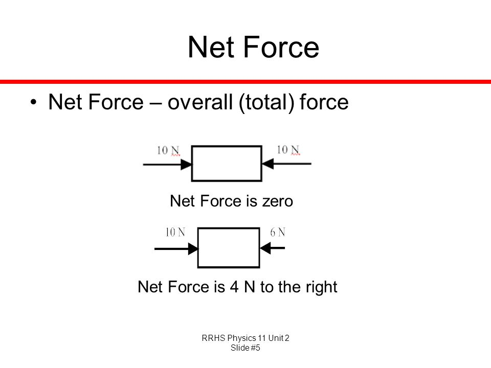 Net Force is 4 N to the right