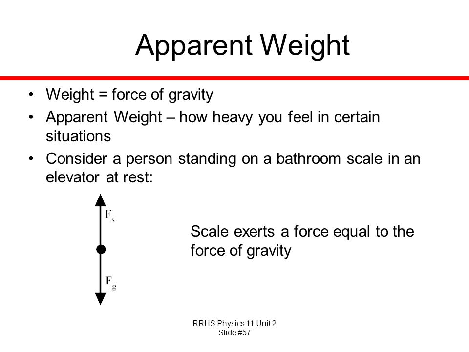 Apparent Weight Weight = force of gravity