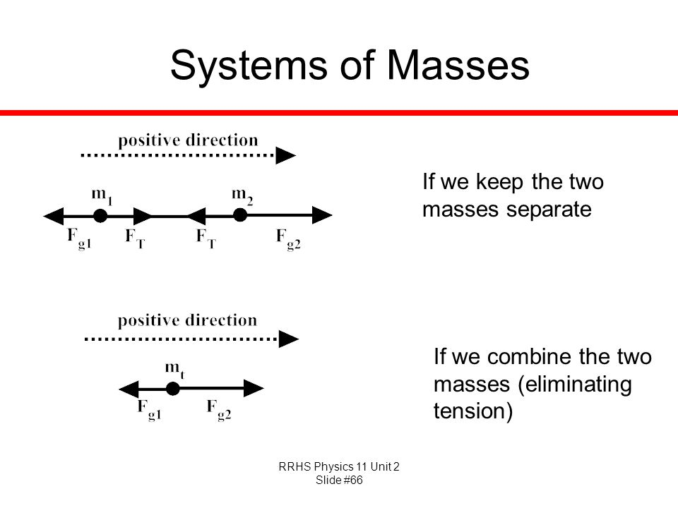Systems of Masses If we keep the two masses separate