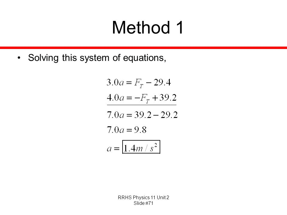 Method 1 Solving this system of equations,