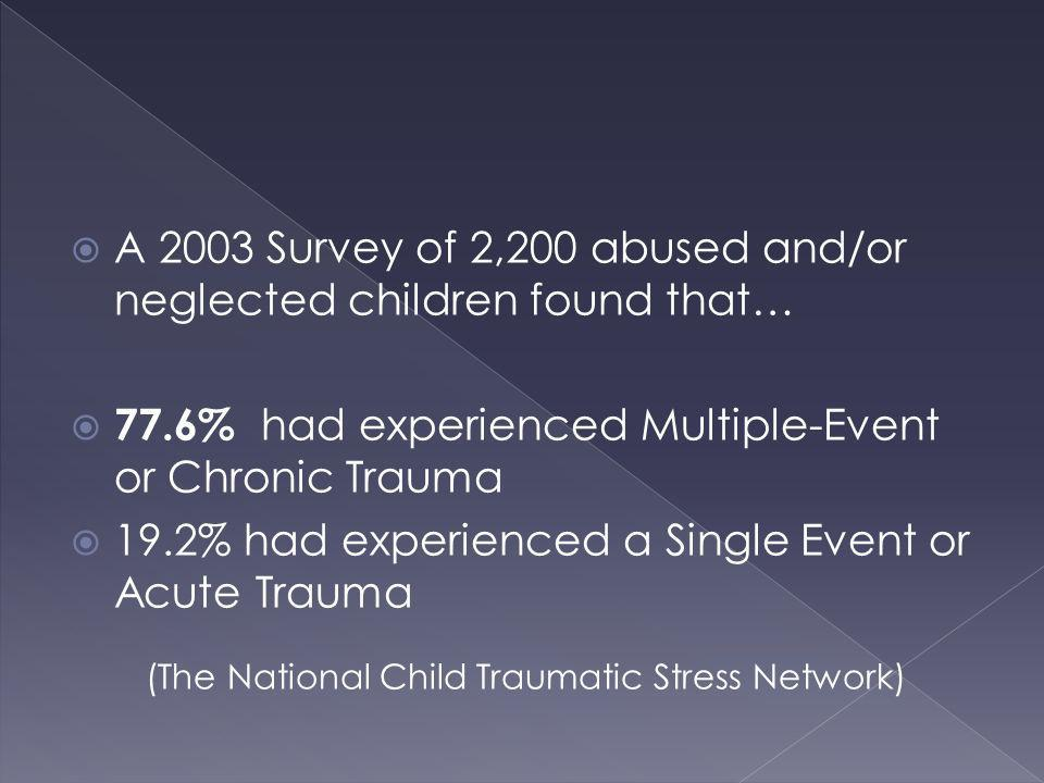(The National Child Traumatic Stress Network)