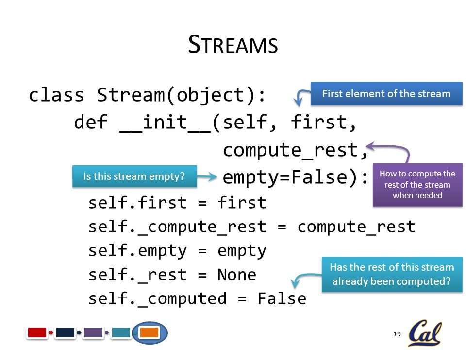 Streams class Stream(object): def __init__(self, first, compute_rest,