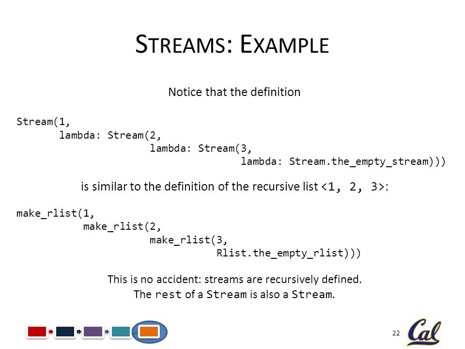 Streams: Example Notice that the definition