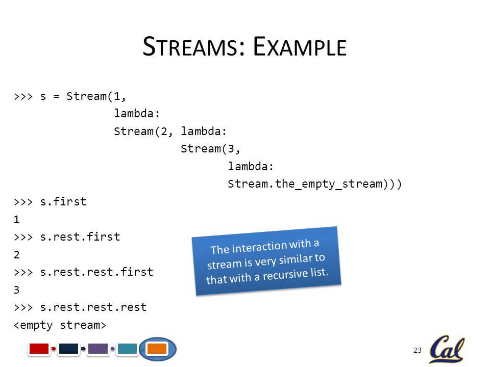 Streams: Example