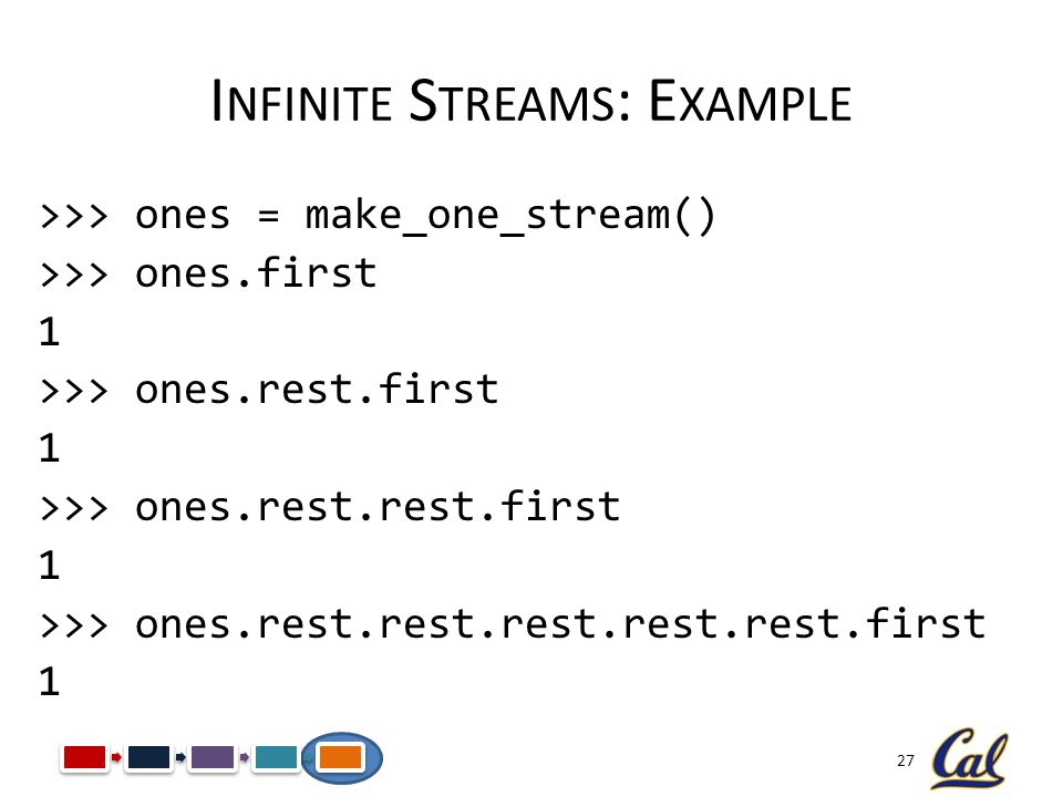 Infinite Streams: Example