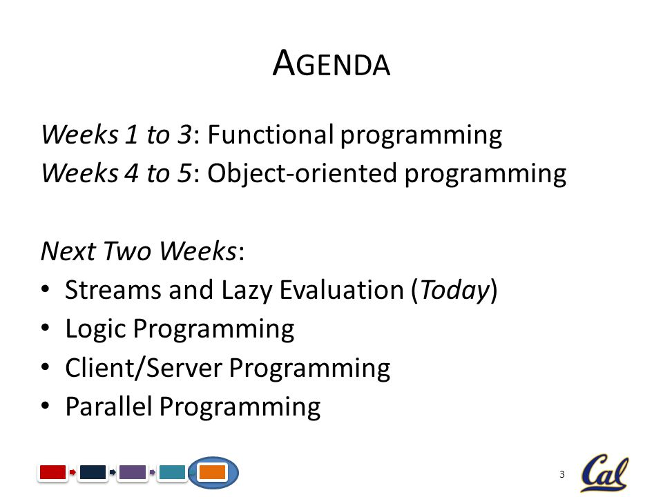 Agenda Weeks 1 to 3: Functional programming