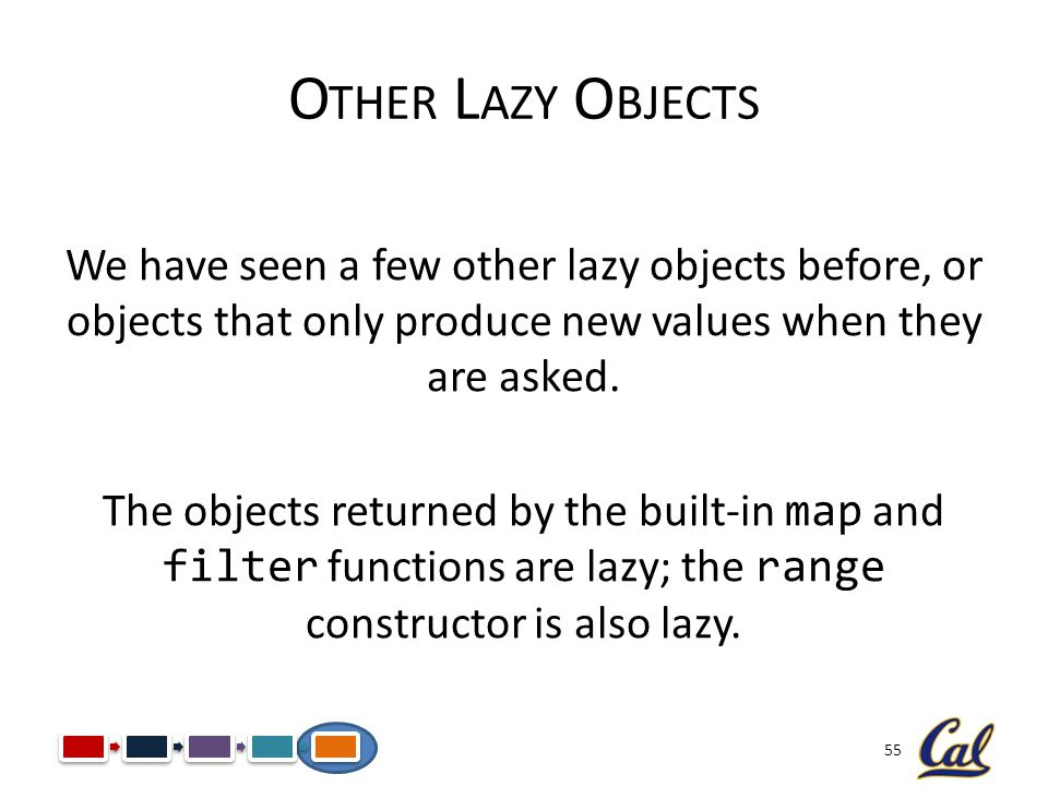 Other Lazy Objects