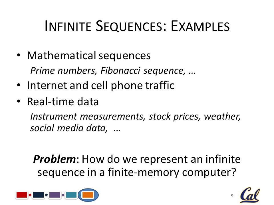 Infinite Sequences: Examples
