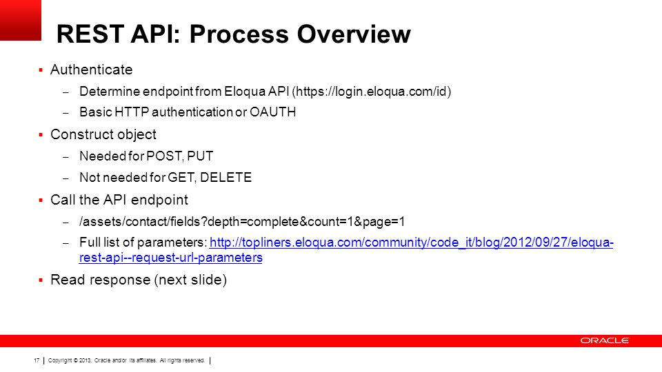 REST API: Process Overview