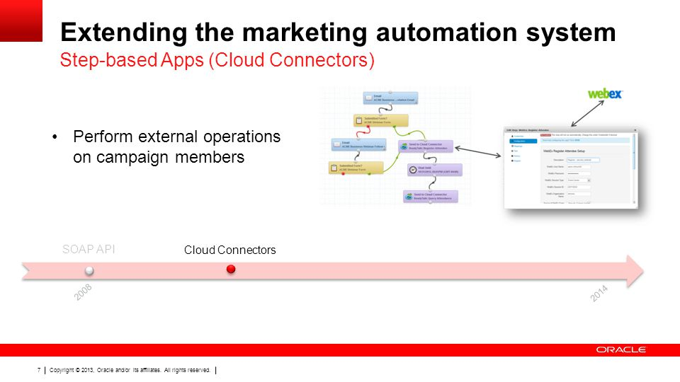 Extending the marketing automation system