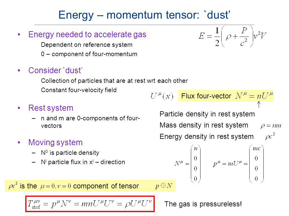 Energy – momentum tensor: `dust'