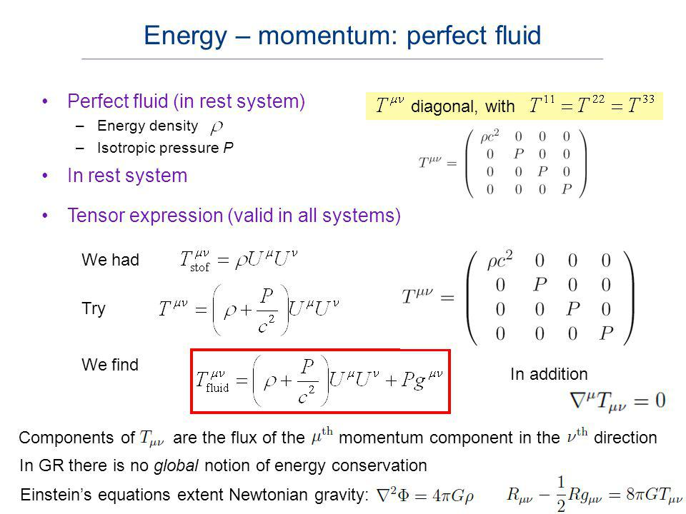 Energy – momentum: perfect fluid