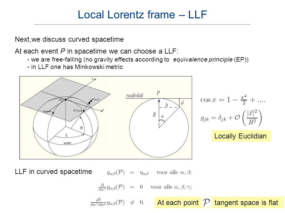 Local Lorentz frame – LLF