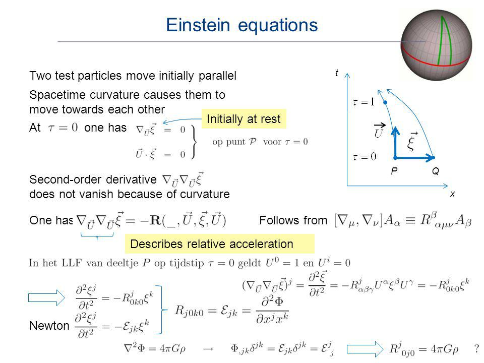 Einstein equations Two test particles move initially parallel