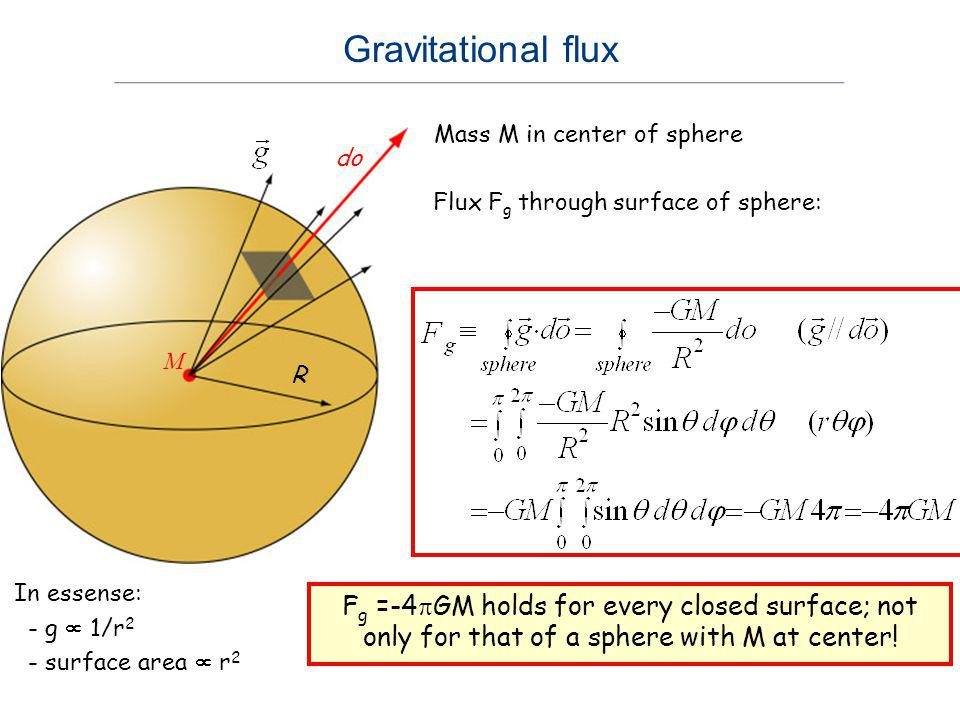 Gravitational flux M. do. Mass M in center of sphere. R. Flux Fg through surface of sphere: In essense: