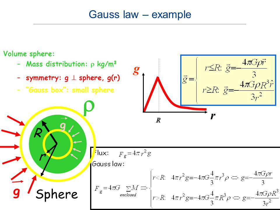  g r R r Sphere Gauss law – example Volume sphere: