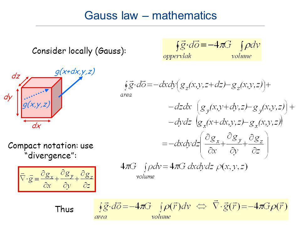 Gauss law – mathematics