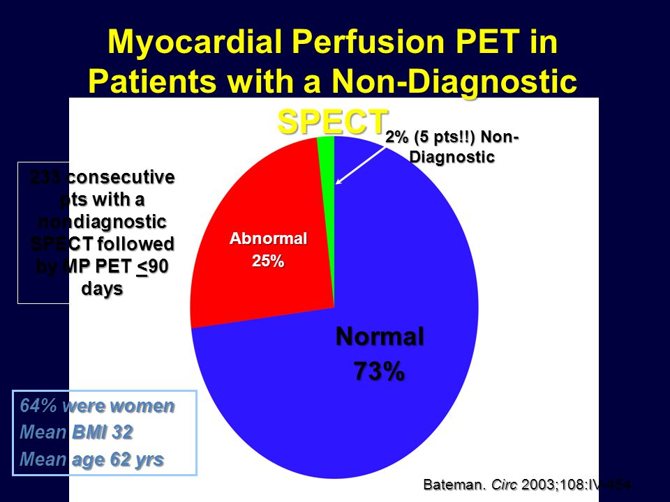 Myocardial Perfusion PET in Patients with a Non-Diagnostic SPECT