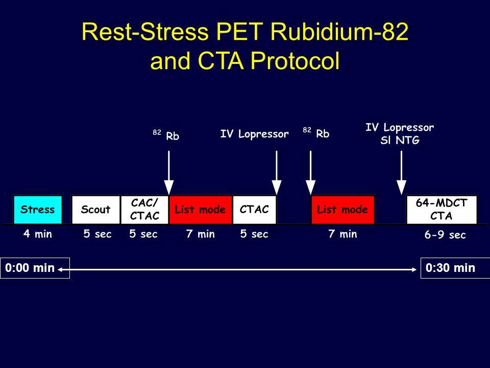 Rest-Stress PET Rubidium-82 and CTA Protocol