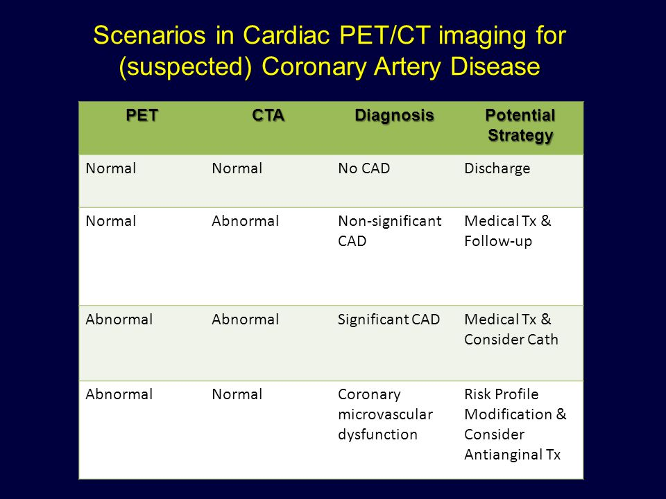 Scenarios in Cardiac PET/CT imaging for