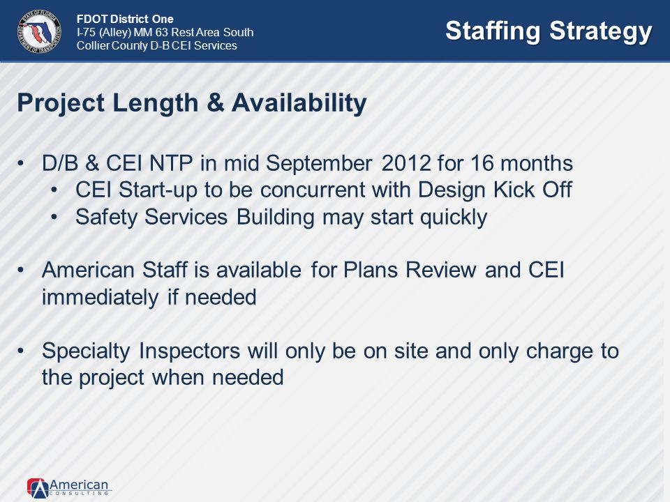 Project Length & Availability