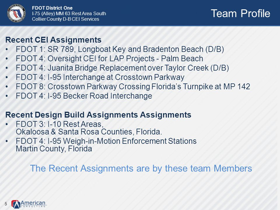 The Recent Assignments are by these team Members