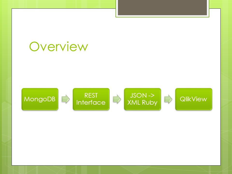 Overview MongoDB REST Interface JSON -> XML Ruby QlikView